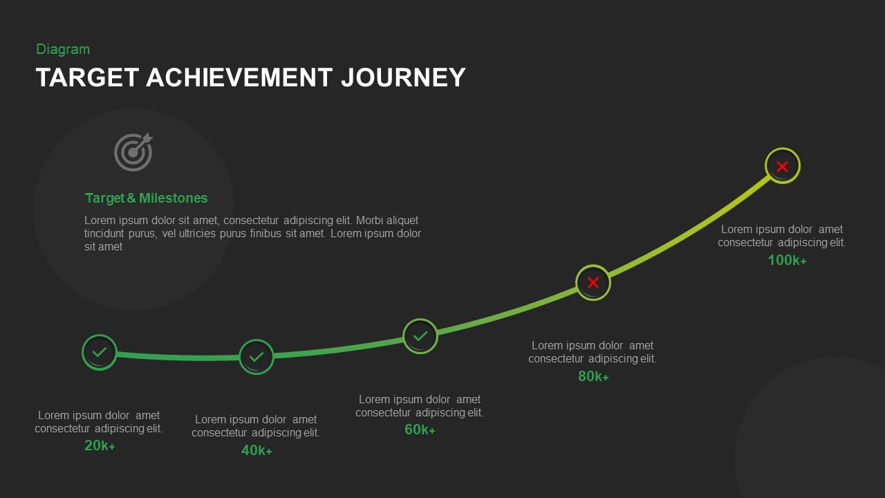target achievement timeline template for PowerPoint