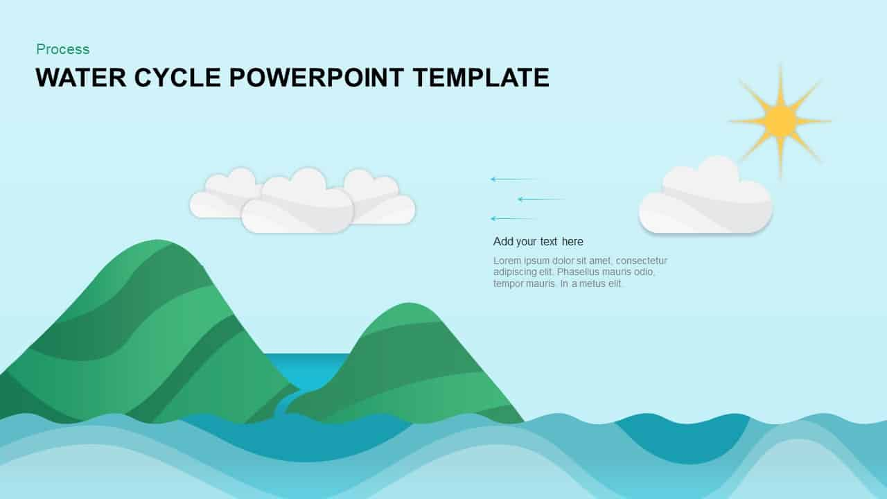 water cycle condensation PowerPoint template