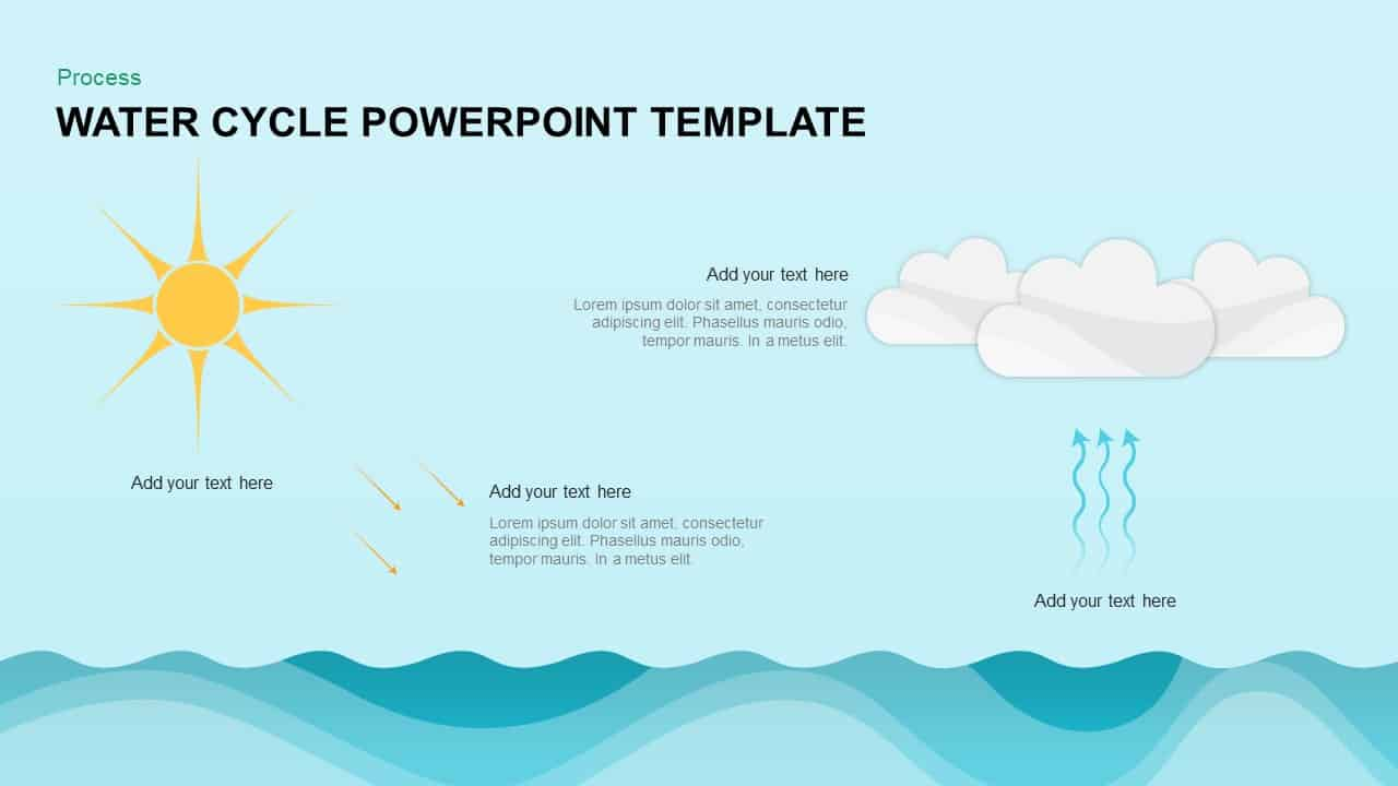 water cycle evaporation PowerPoint template