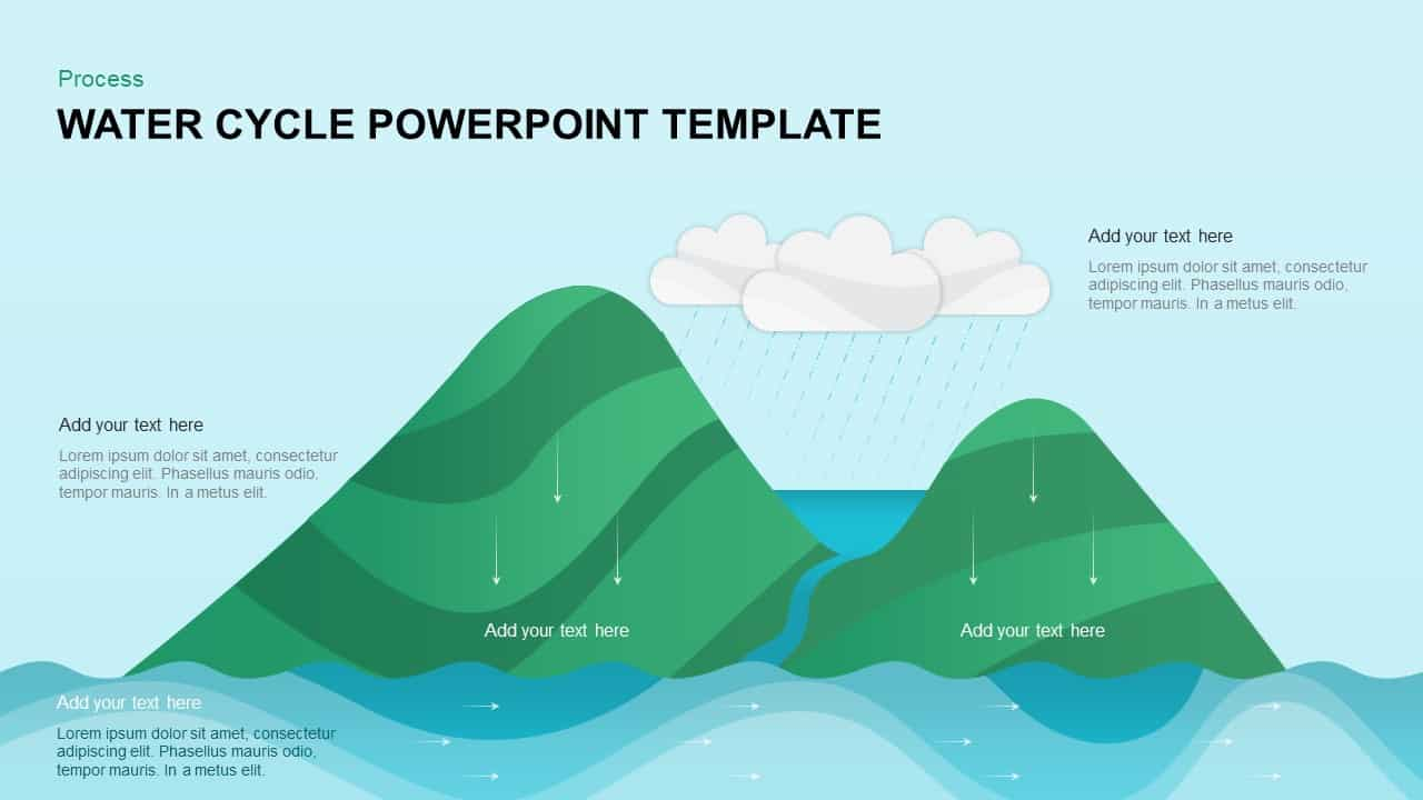 water cycle precipitation collection PowerPoint template