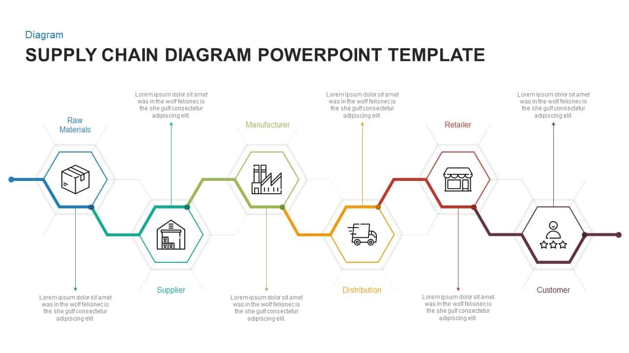supply chain diagram template for powerpoint  u0026 keynote