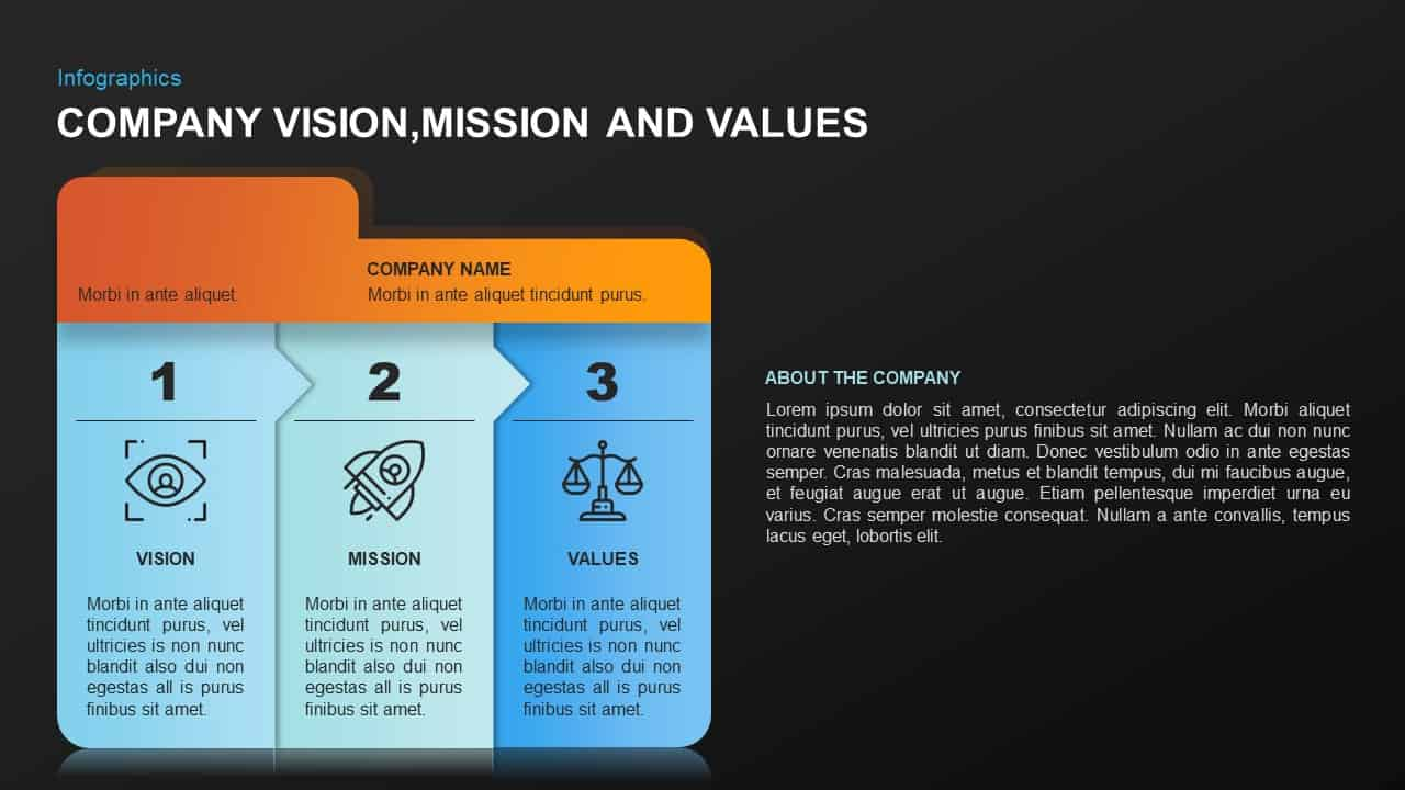 Vision Mission Core Values PowerPoint Template