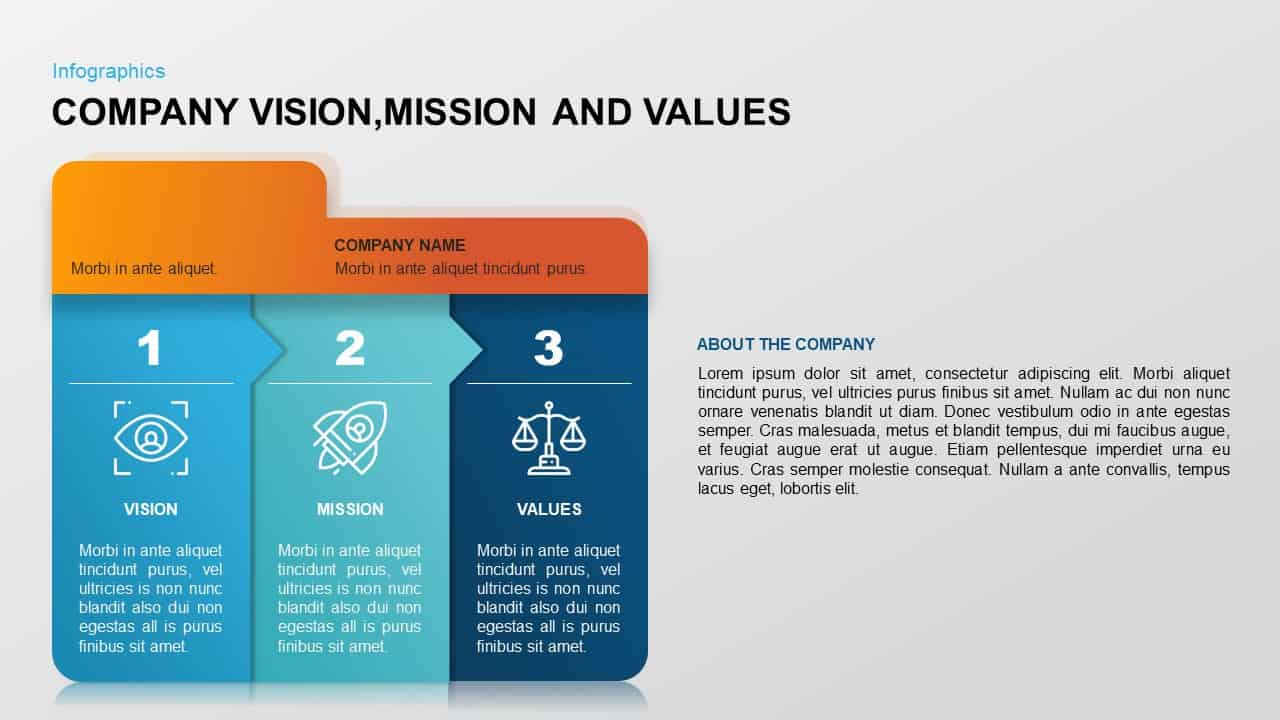 Vision Mission Core Values Template for PowerPoint