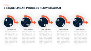 5 Stage Linear Process Flow Diagram Presentation Template