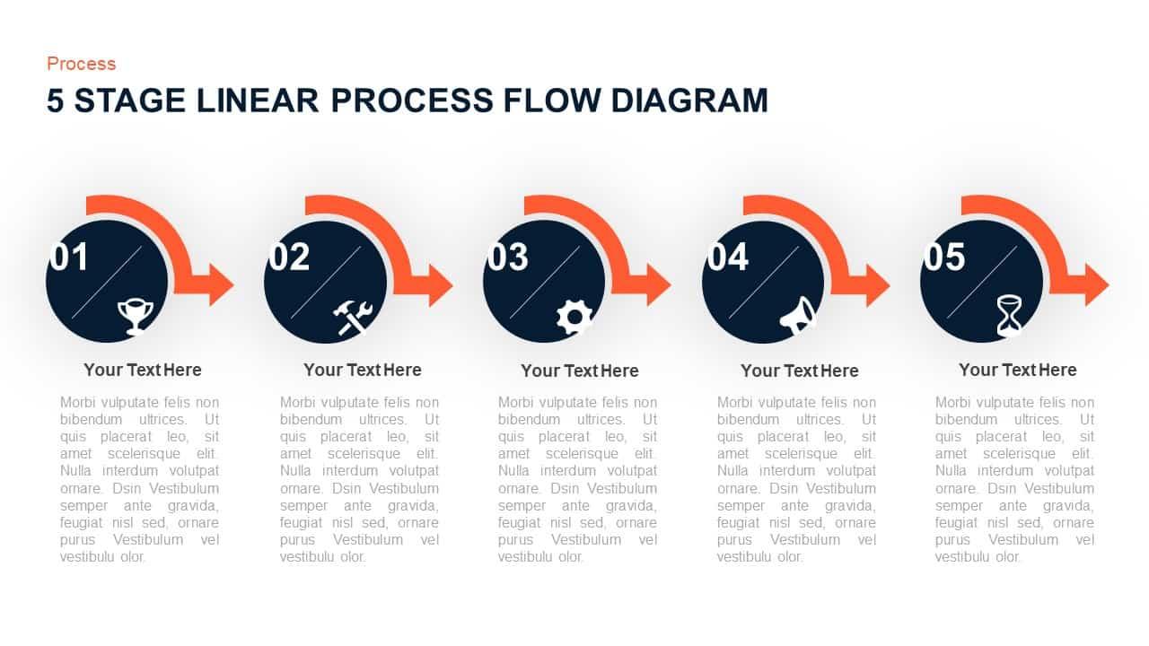 5 Stage Linear Process Flow Diagram Presentation Template