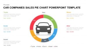 Car Companies Sales Pie Chart Template for PowerPoint & Keynote