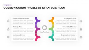 Communication Problems Strategic Plan Template for PowerPoint & Keynote