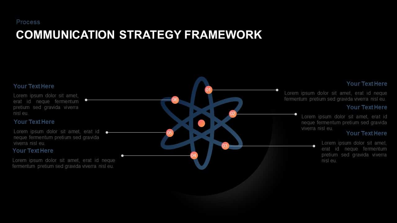 Communication Strategy Framework PowerPoint Template