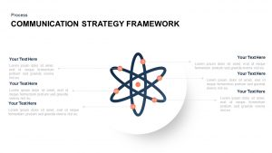 Communication Strategy Framework Template for PowerPoint & Keynote