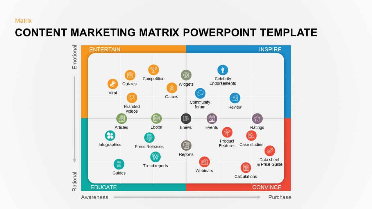 Content marketing matrix PowerPoint template