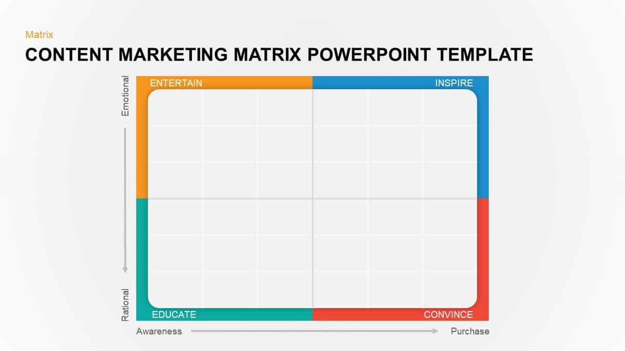 Content marketing matrix template