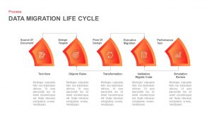 Data Migration Life Cycle – Template for PowerPoint and Keynote