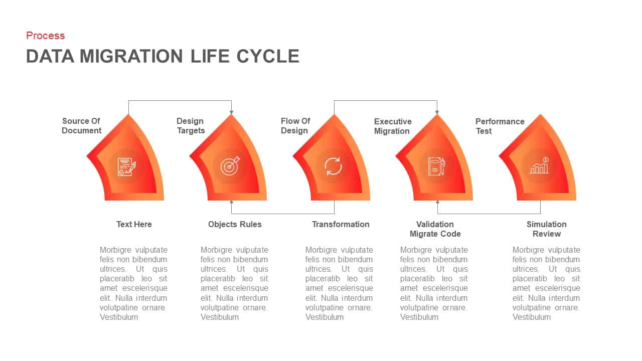 Data Migration Life Cycle PPT Template