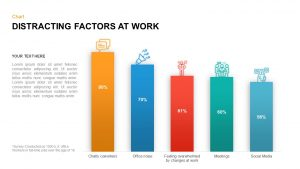 Distracting Factors at Work – Bar Chart Template for PowerPoint & Keynote