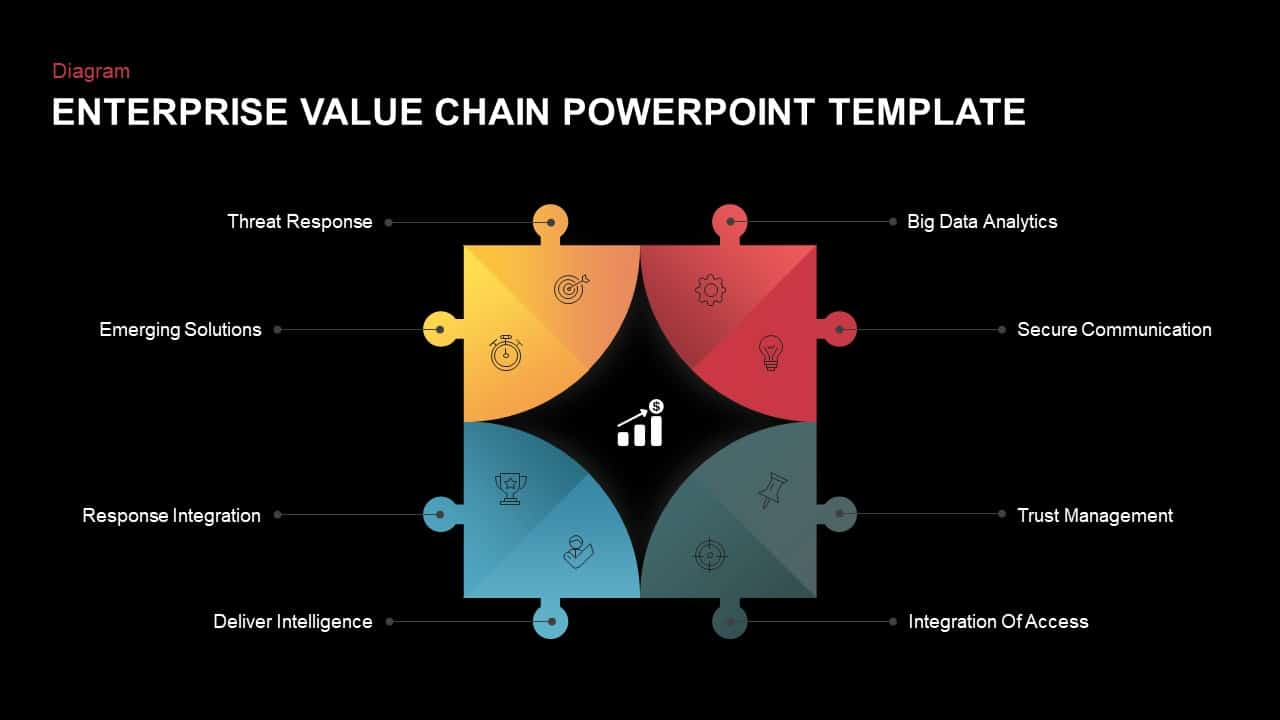 Enterprise Value Chain PowerPoint Template