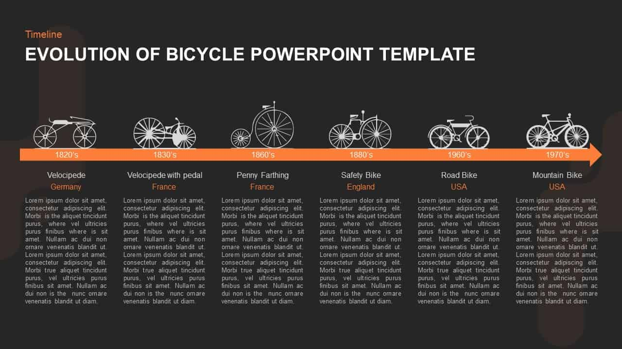Evolution of Bicycle Timeline PowerPoint Template