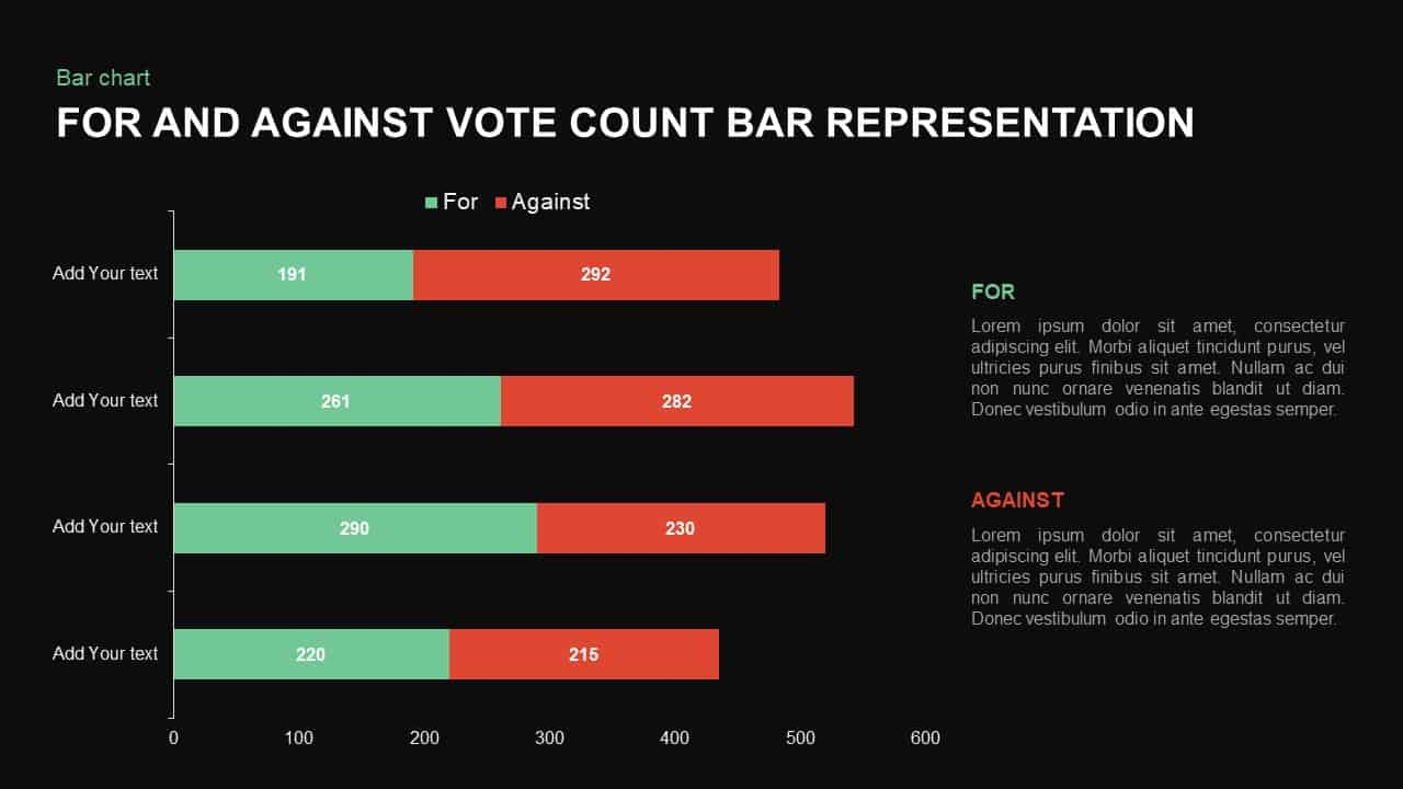 For and Against Vote Count Bar Chart PowerPoint Template