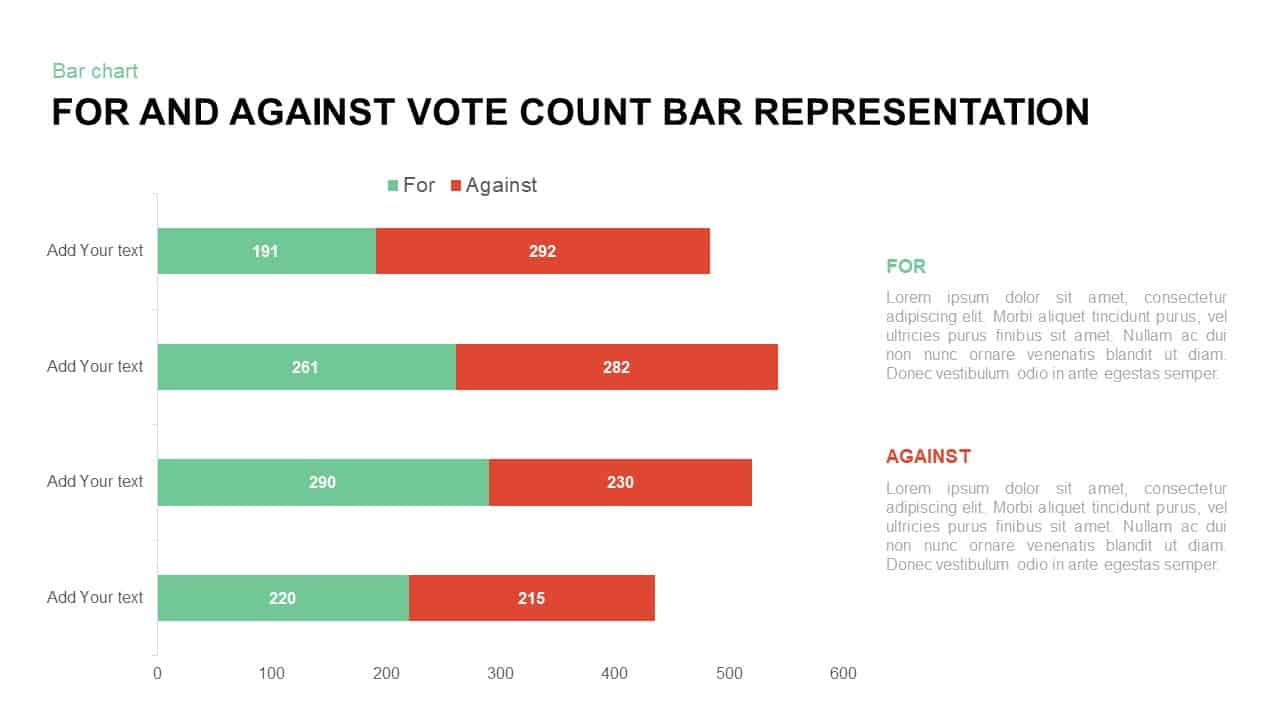 For and Against Vote Count Bar Chart for PowerPoint Presentation
