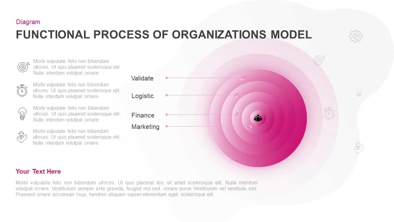 Functional Process of Organizations Model Template