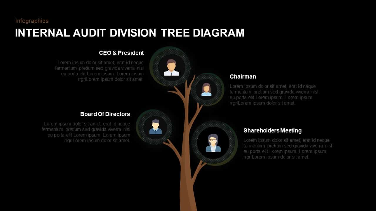 Internal Audit Division Tree Diagram PowerPoint Template