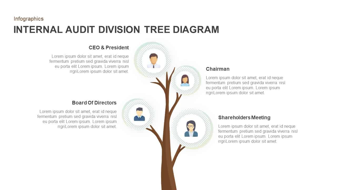 Internal Audit Division Tree Diagram for PowerPoint