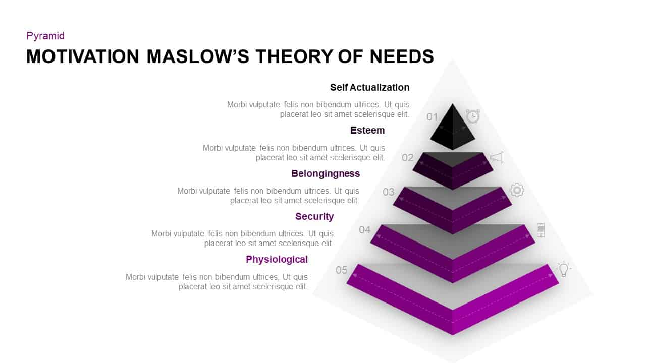 Maslow S Hierarchy Of Needs Theory Of Motivation Ppt Slidebazaar