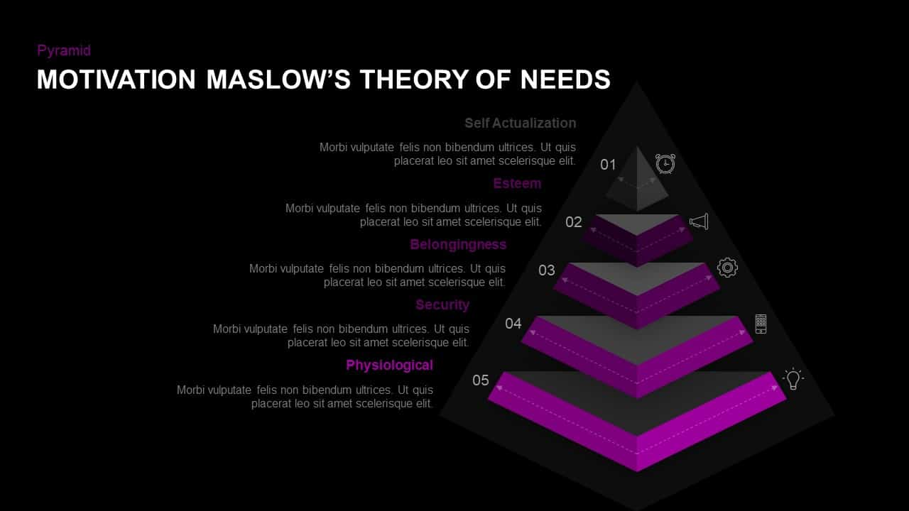 Maslow's Hierarchy of Needs Theory of Motivation PowerPoint Template