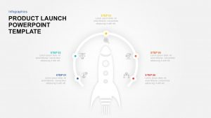 Product Launch Template for PowerPoint & Keynote