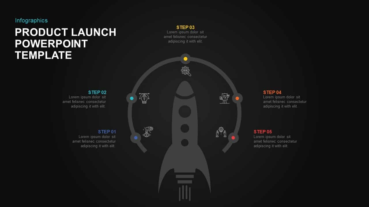 Product Launch Template for PowerPoint