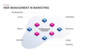 Risk Management in Marketing – Template for PowerPoint & Keynote