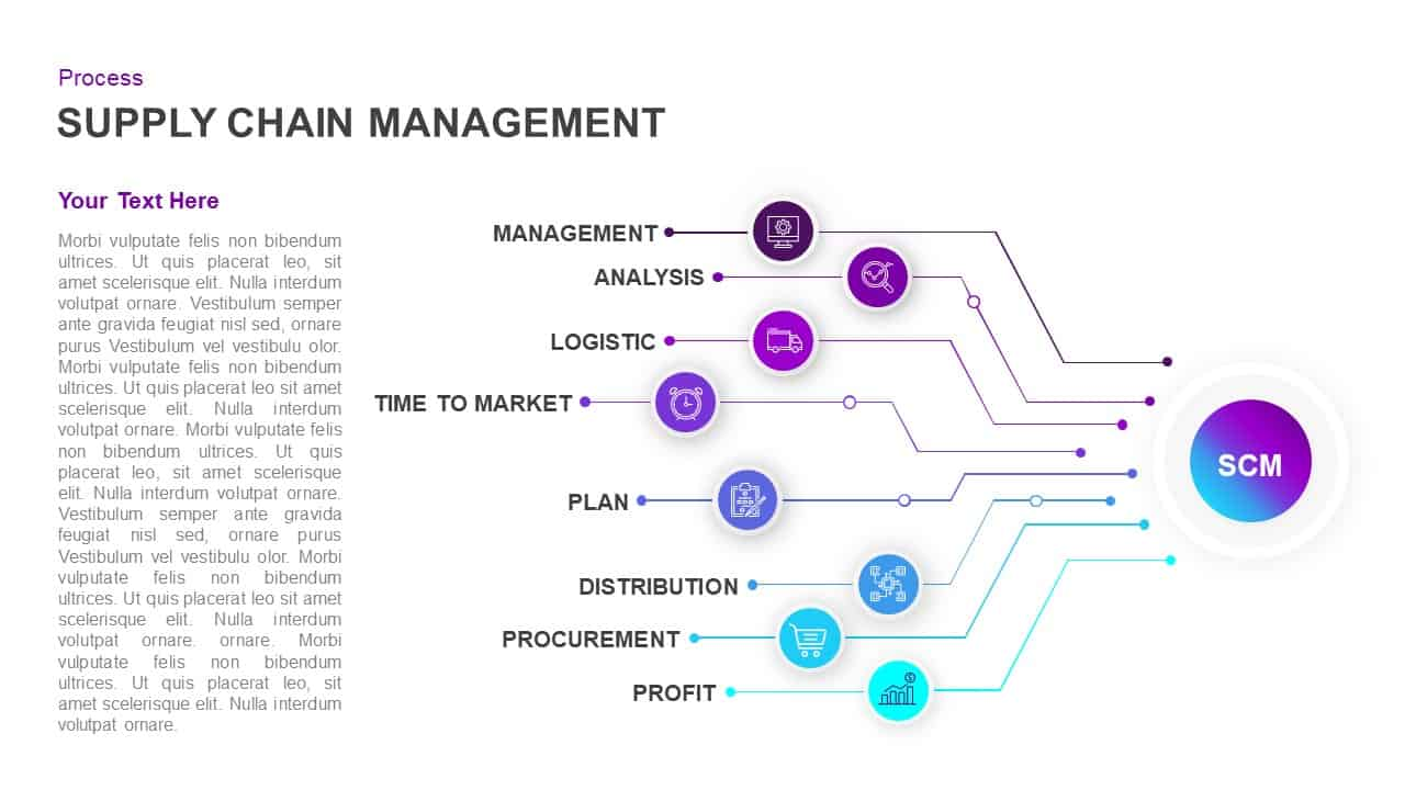 Supply Chain Management Template for PowerPoint