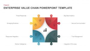 Enterprise Value Chain PowerPoint Template & Keynote