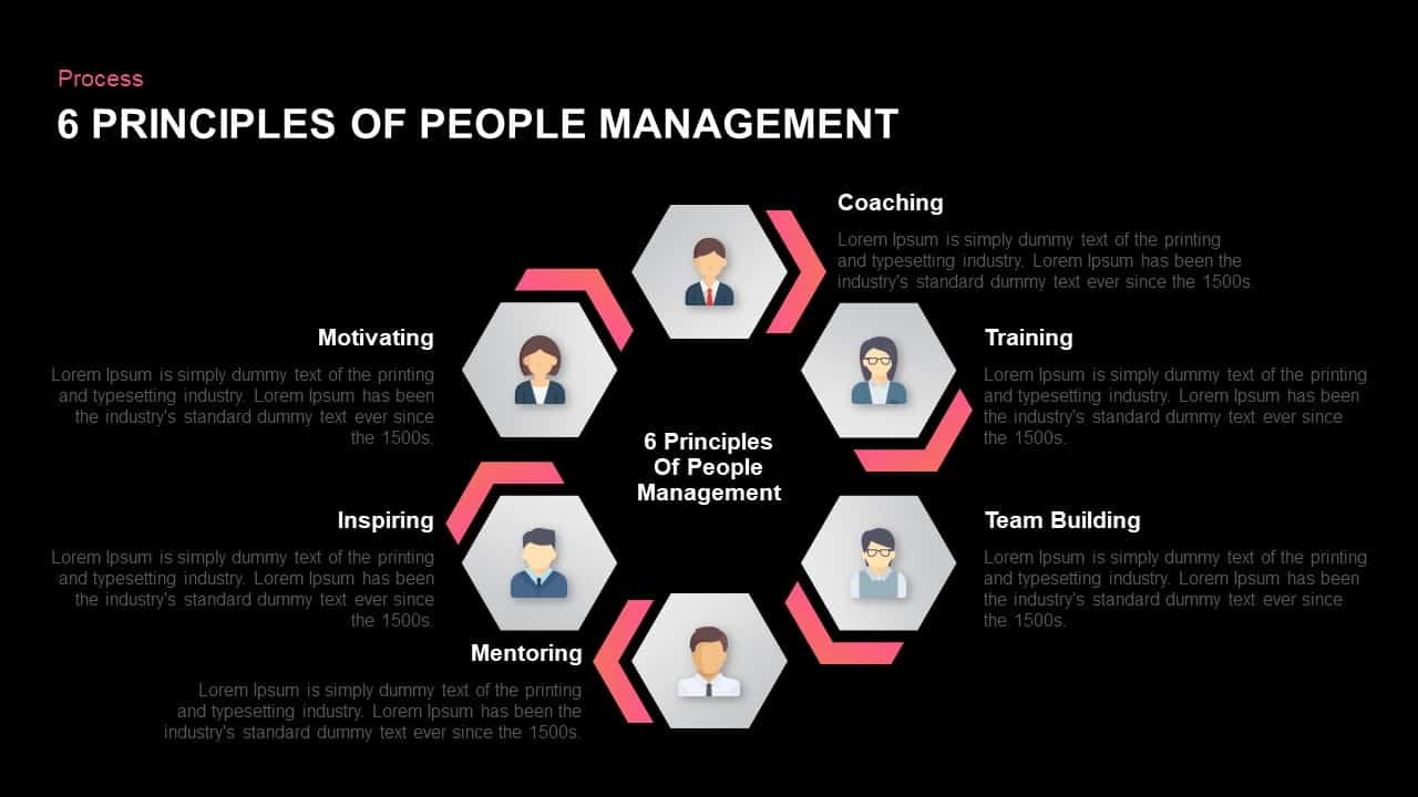 6 Principles of People Management Ppt Diagram