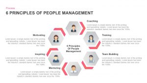 6 Principles of People Management Ppt Template