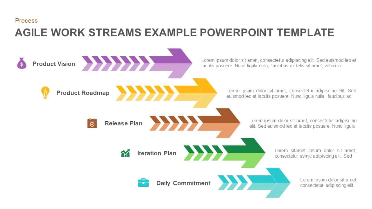 Agile Work Streams Example PowerPoint Template