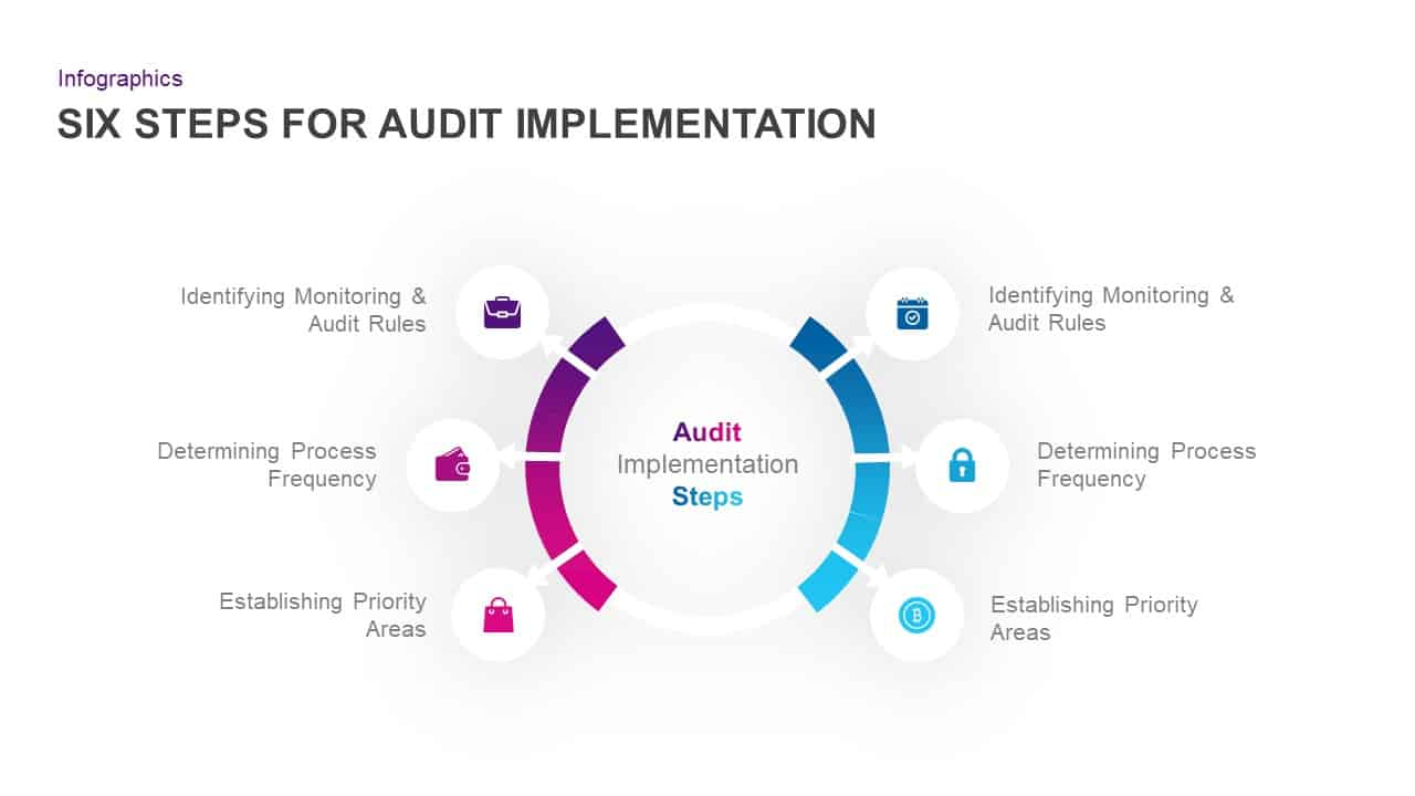 Audit Implementation PowerPoint Diagram