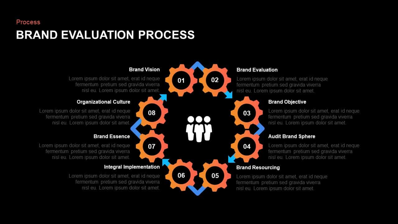 Brand Evaluation Process Layout for PowerPoint