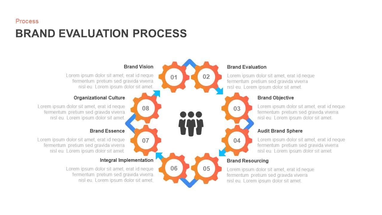Brand Evaluation Process PowerPoint Layout