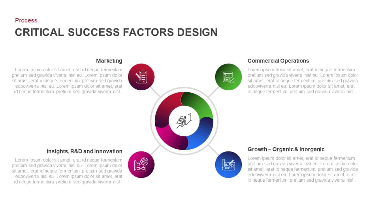 Business Critical Success Factor Model PowerPoint Template