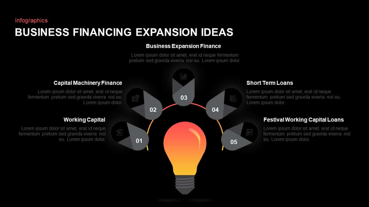 Business Financing Expansion Ideas PowerPoint Template