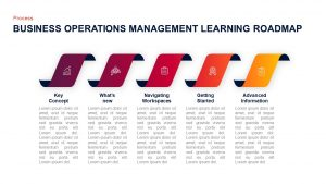 Business Operations Management Learning Roadmap Diagram