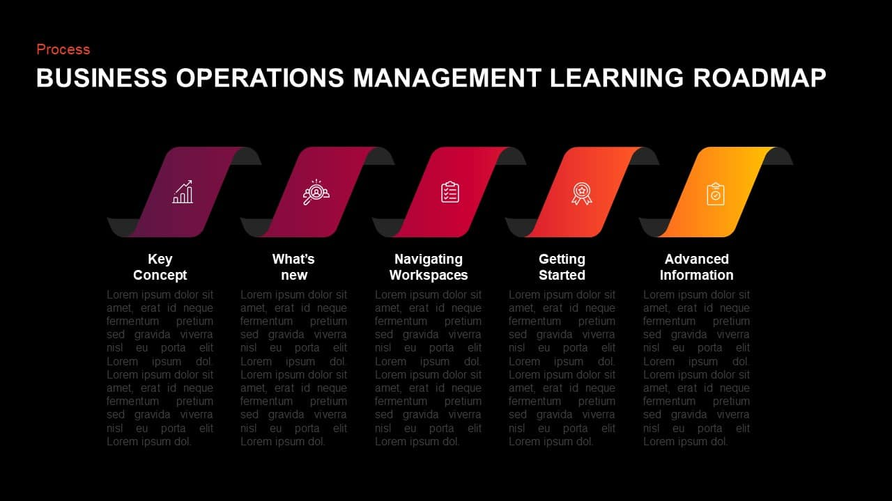 Business Operations Management Learning Roadmap PowerPoint Diagram