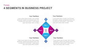 4 Segment Business Project Template for PowerPoint & Keynote