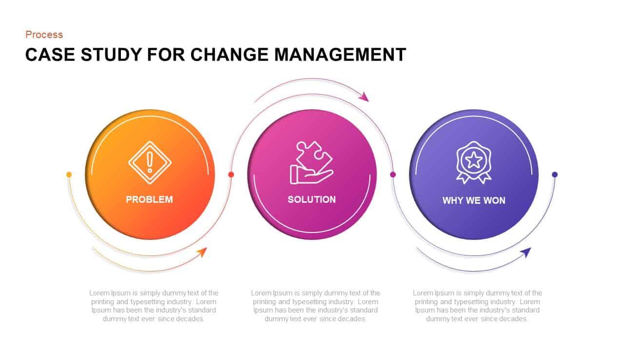 Case Study of Change Management Ppt Slide