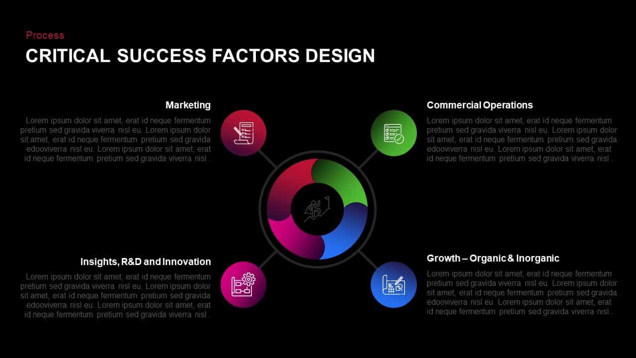 Critical Success Factor Model Design PowerPoint Diagram