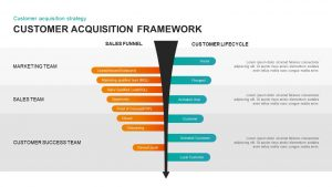 Customer Acquisition Framework Template for PowerPoint & Keynote