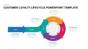 Customer Loyalty Lifecycle Template for PowerPoint & Keynote