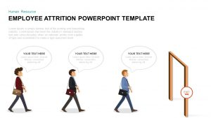 Employee Attrition Ppt Template