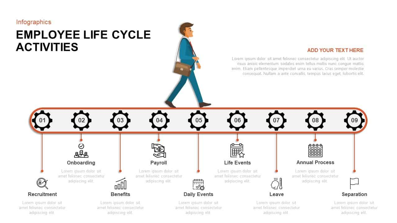 Employee Lifecycle Powerpoint Template Slidebazaar