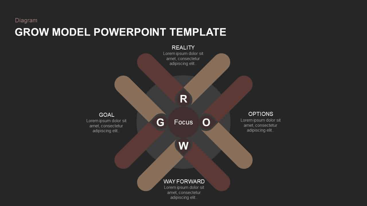 GROW Model Diagram for PowerPoint